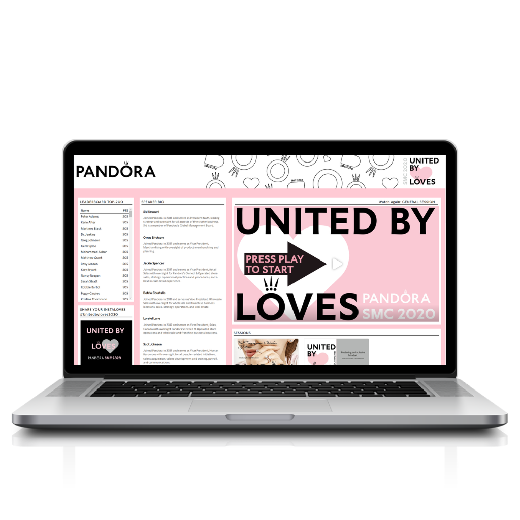Pandora platform SMC Frontpage